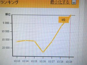 Ranking_2